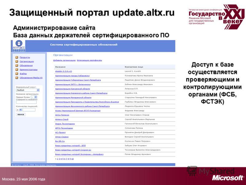 Защищенный портал update.altx.ru Администрирование сайта База данных держателей сертифицированного ПО Доступ к базе осуществляется проверяющими и контролирующими органами (ФСБ, ФСТЭК)