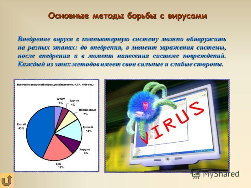 Основные методы борьбы с вирусами Внедрение вируса в компьютерную систему можно обнаружить на разных этапах: до внедрения, в момент заражения системы, после внедрения и в момент нанесения системе повреждений. Каждый из этих методов имеет свои сильные
