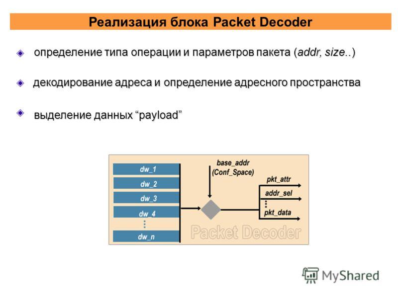Реализация блока Packet Decoder определение типа операции и параметров пакета (addr, size..) декодирование адреса и определение адресного пространства выделение данных payload