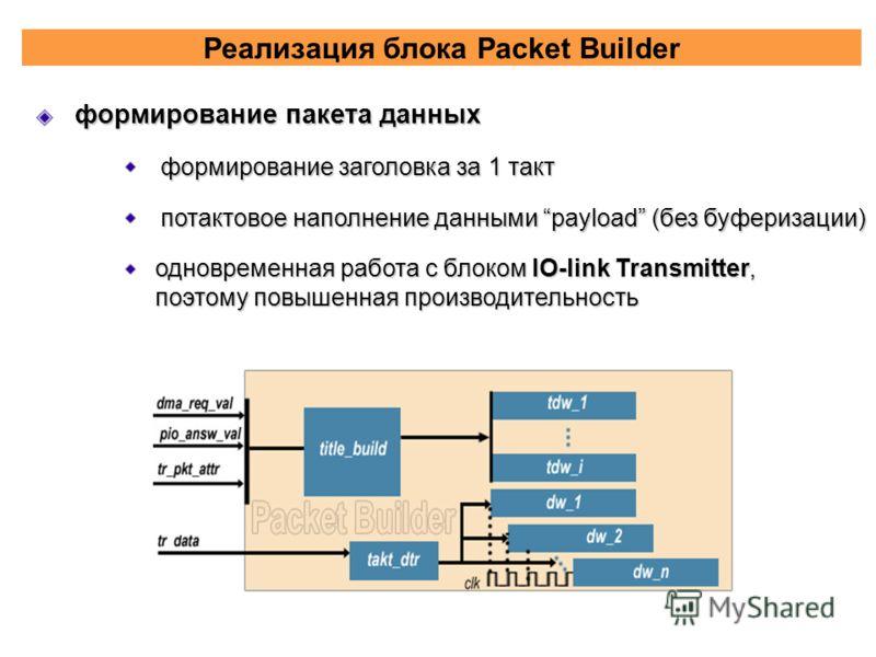 Реализация блока Packet Builder формирование пакета данных формирование заголовка за 1 такт потактовое наполнение данными payload (без буферизации) одновременная работа с блоком IO-link Transmitter, поэтому повышенная производительность