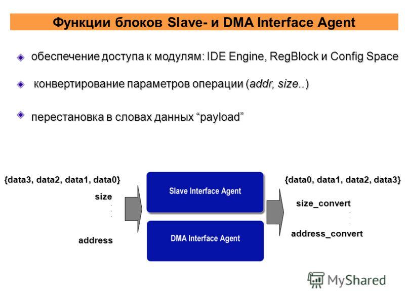 Функции блоков Slave- и DMA Interface Agent обеспечение доступа к модулям: IDE Engine, RegBlock и Config Space конвертирование параметров операции (addr, size..) перестановка в словах данных payload {data3, data2, data1, data0} size... {data0, data1,