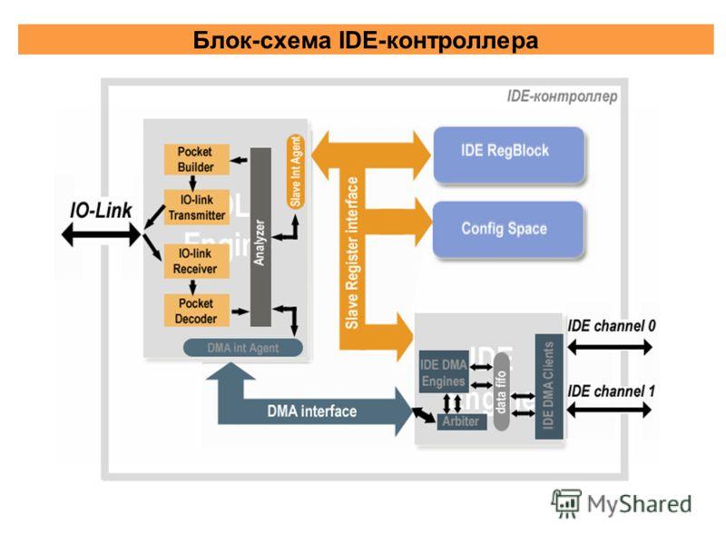Блок-схема IDE-контроллера