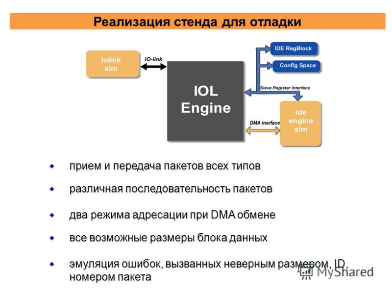 Реализация стенда для отладки прием и передача пакетов всех типов различная последовательность пакетов два режима адресации при DMA обмене все возможные размеры блока данных эмуляция ошибок, вызванных неверным размером, ID, номером пакета