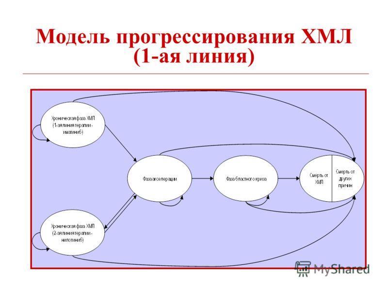 Модель прогрессирования ХМЛ (1-ая линия)