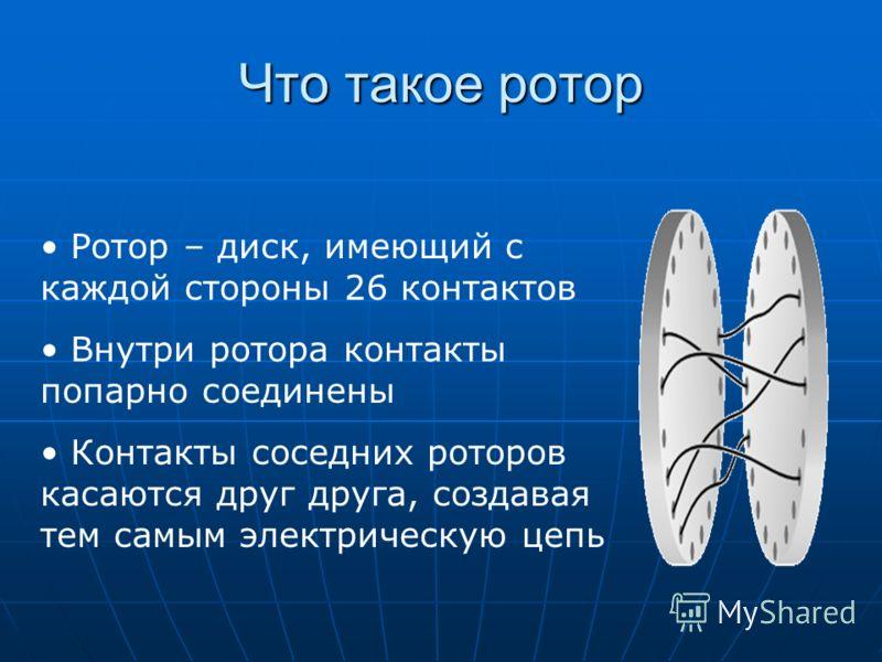 Что такое ротор Ротор – диск, имеющий с каждой стороны 26 контактов Внутри ротора контакты попарно соединены Контакты соседних роторов касаются друг друга, создавая тем самым электрическую цепь