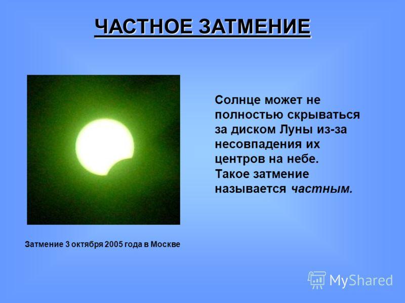Солнце может не полностью скрываться за диском Луны из-за несовпадения их центров на небе. Такое затмение называется частным. ЧАСТНОЕ ЗАТМЕНИЕ Затмение 3 октября 2005 года в Москве