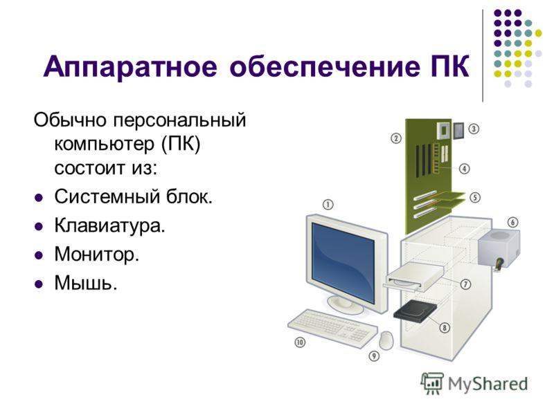 Компютери та компютерні технології