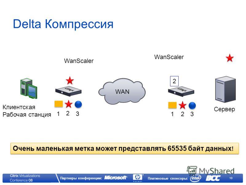 10 Партнеры конференции: Платиновые спонсоры: Delta Компрессия WAN 1 1 2 2 3 3 2 Очень маленькая метка может представлять 65535 байт данных ! Клиентская Рабочая станция WanScaler Сервер