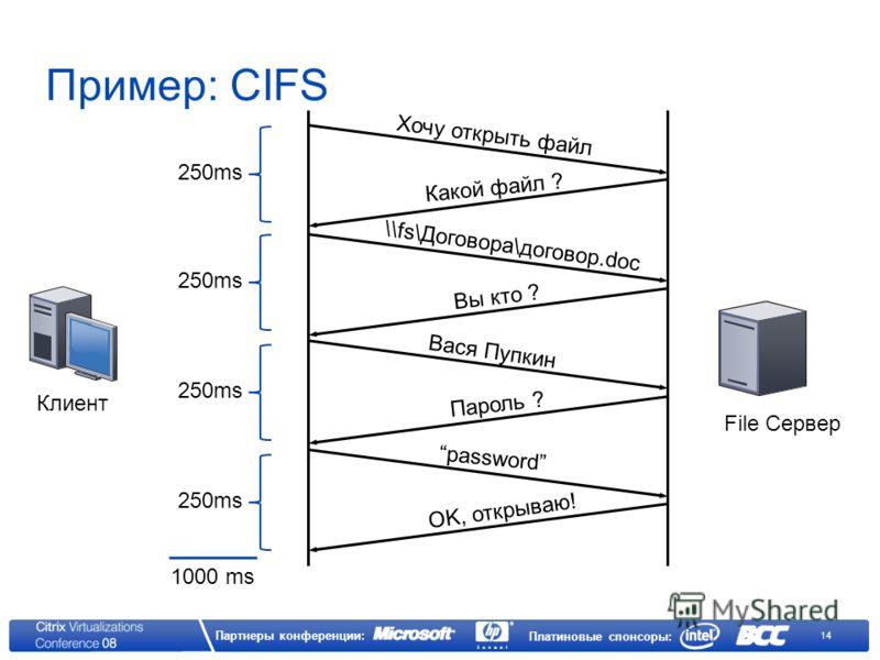 14 Партнеры конференции: Платиновые спонсоры: Пример: CIFS Хочу открыть файл \\fs\Договора\договор.doc password Вася Пупкин Какой файл ? Вы кто ? Пароль ? OK, открываю! 250ms 1000 ms Клиент File Сервер