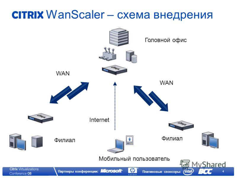 4 Партнеры конференции: Платиновые спонсоры: CITRIX WanScaler – схема внедрения WAN Internet Головной офис Филиал Мобильный пользователь