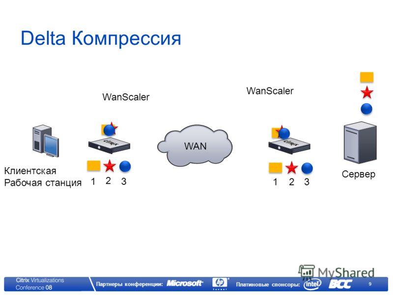 9 Партнеры конференции: Платиновые спонсоры: Delta Компрессия WAN 1 1 2 2 3 3 Клиентская Рабочая станция WanScaler Сервер