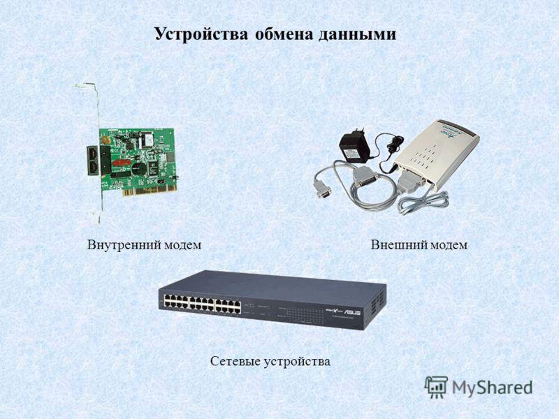 Устройства обмена данными Внутренний модемВнешний модем Сетевые устройства