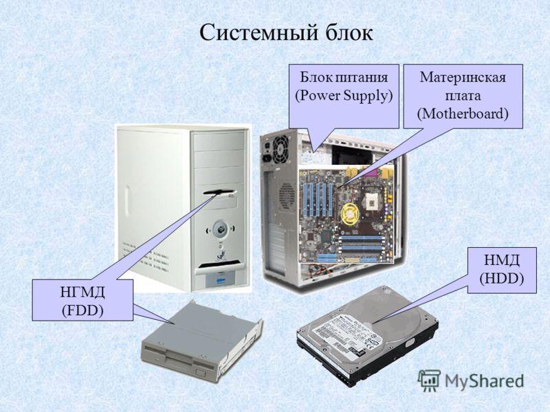 Системный блок Блок питания (Power Supply) Материнская плата (Motherboard) НГМД (FDD) НГМД (FDD) НМД (HDD)