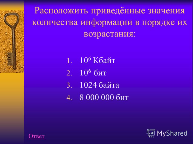 Правильный ответ: 2. Перфокарта 1. Перфолента 5. Магнитная лента 4. Магнитный диск 3. Оптический диск CD-ROM