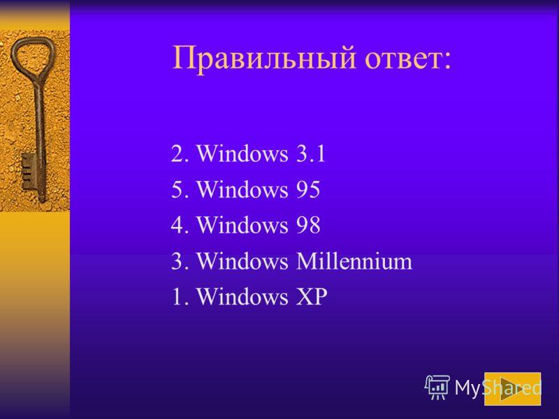 Расположить приведённые названия операционных систем в хронологическом порядке их разработки: 1. Windows XP 2. Windows 3.1 3. Windows Millennium 4. Windows 98 5. Windows 95 Ответ