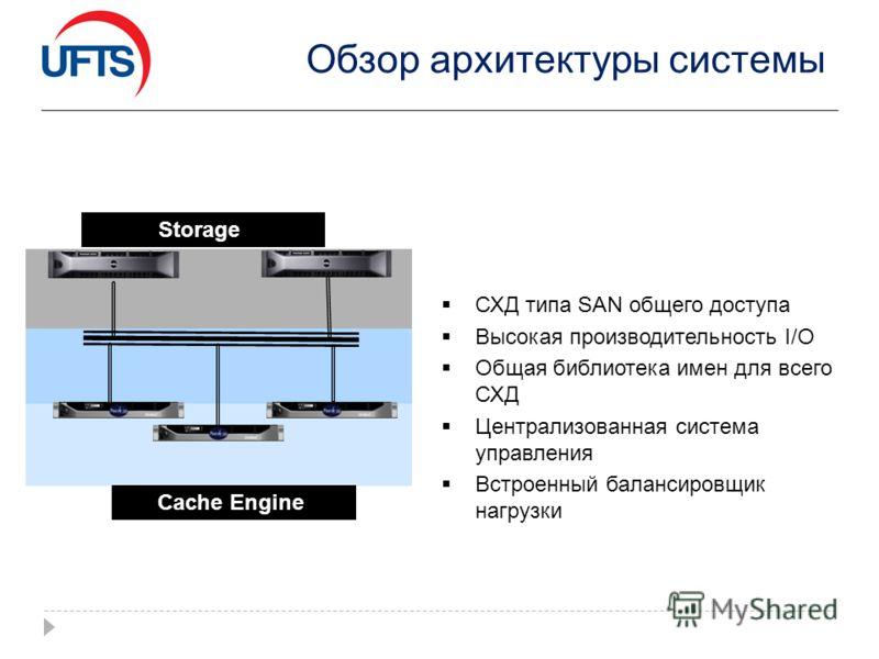 Обзор архитектуры системы Storage Cache Engine СХД типа SAN общего доступа Высокая производительность I/O Общая библиотека имен для всего СХД Централизованная система управления Встроенный балансировщик нагрузки