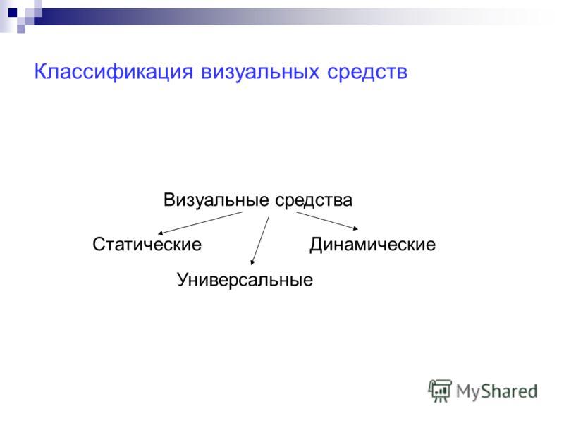 Классификация визуальных средств Визуальные средства Статические Универсальные Динамические