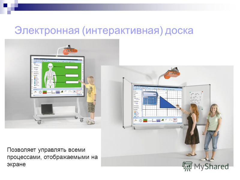 Электронная (интерактивная) доска Позволяет управлять всеми процессами, отображаемыми на экране
