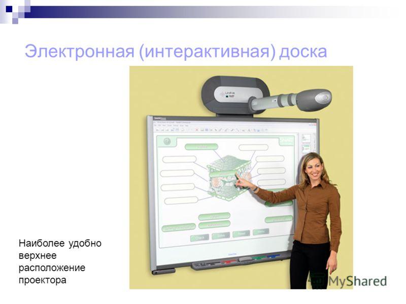Электронная (интерактивная) доска Наиболее удобно верхнее расположение проектора