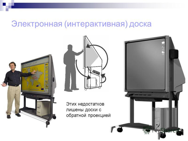 Электронная (интерактивная) доска Этих недостатков лишены доски с обратной проекцией