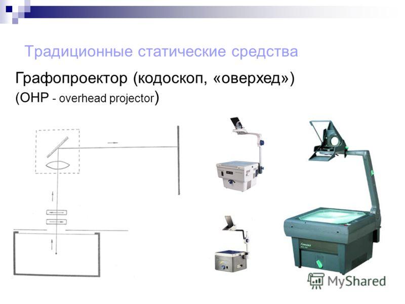 Традиционные статические средства Графопроектор (кодоскоп, «оверхед») (OHP - overhead projector )