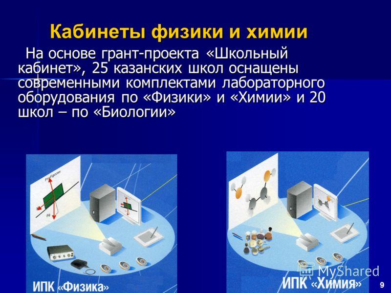 Кабинеты физики и химии На основе грант-проекта «Школьный кабинет», 25 казанских школ оснащены современными комплектами лабораторного оборудования по «Физики» и «Химии» и 20 школ – по «Биологии» 9