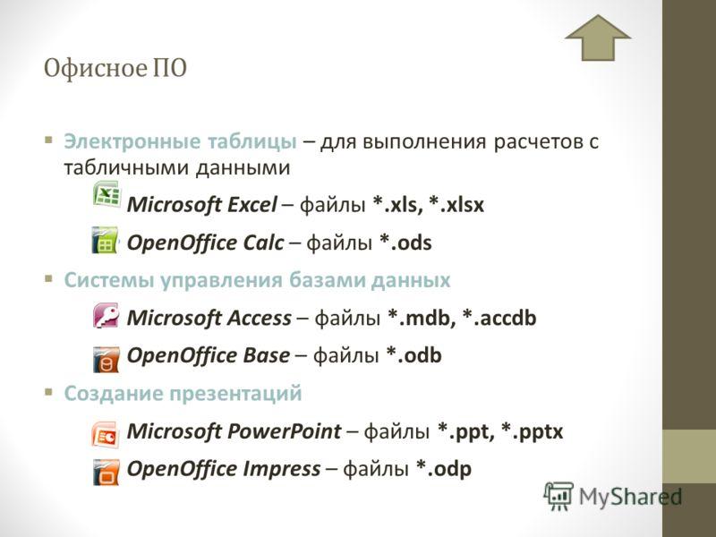 Офисное ПО Электронные таблицы – для выполнения расчетов с табличными данными Microsoft Excel – файлы *.xls, *.xlsx OpenOffice Calc – файлы *.ods Системы управления базами данных Microsoft Access – файлы *.mdb, *.accdb OpenOffice Base – файлы *.odb С