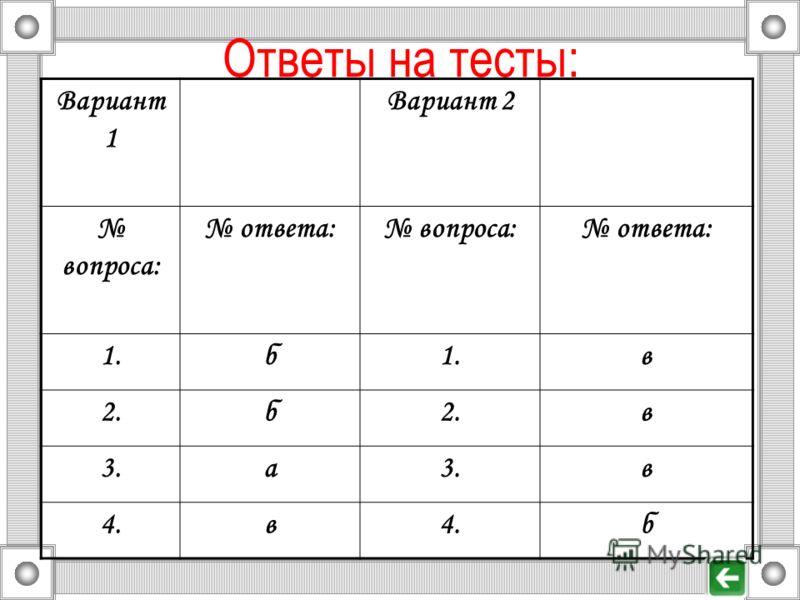 Ответы на тесты: Вариант 1 Вариант 2 вопроса: ответа: вопроса: ответа: 1.б в 2.б в 3.а в 4.в б