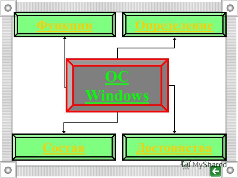 ОС Windows Определение СоставДостоинства Функции