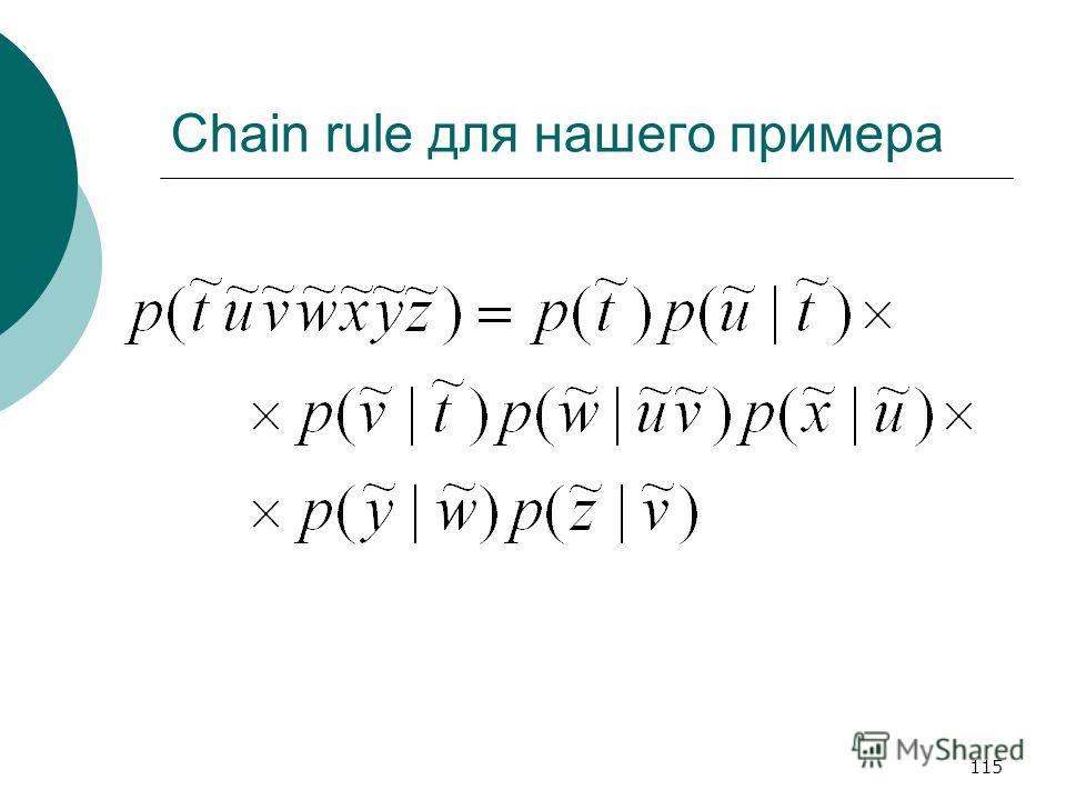 115 Chain rule для нашего примера