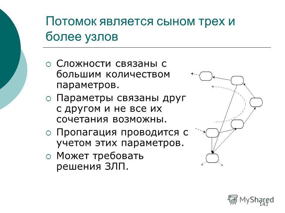 143 Потомок является сыном трех и более узлов Сложности связаны с большим количеством параметров. Параметры связаны друг с другом и не все их сочетания возможны. Пропагация проводится с учетом этих параметров. Может требовать решения ЗЛП.