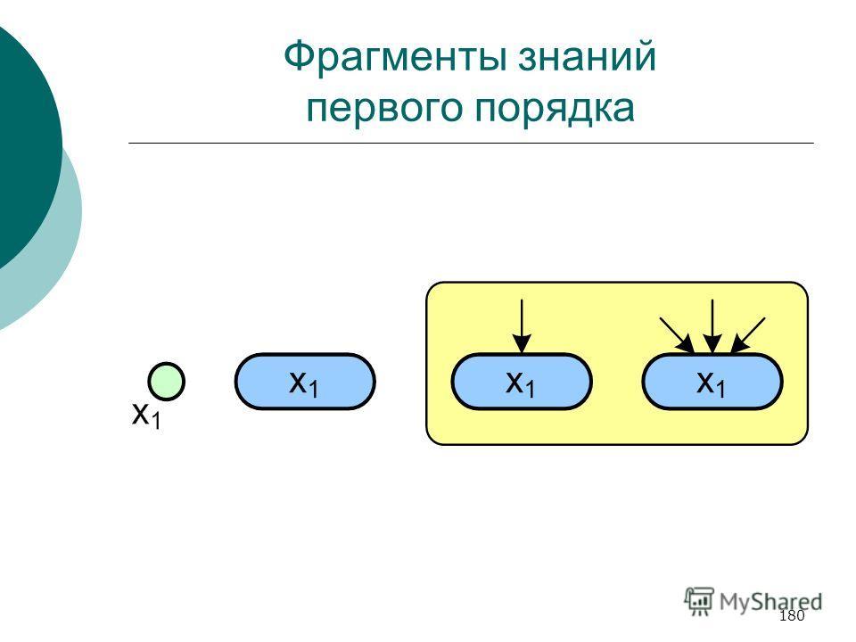 180 Фрагменты знаний первого порядка
