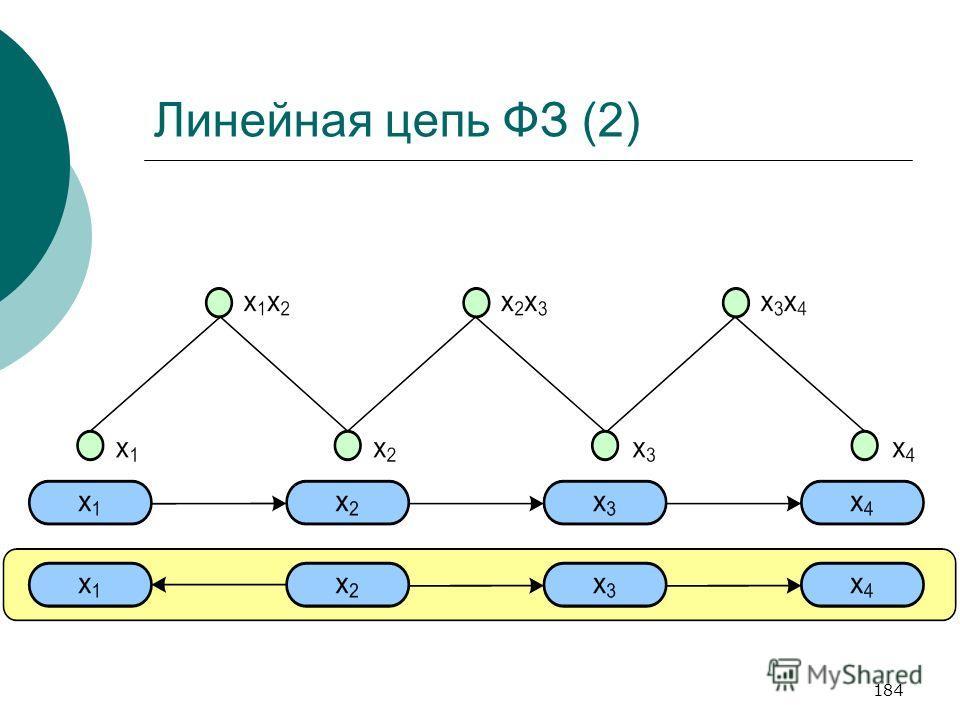 184 Линейная цепь ФЗ (2)