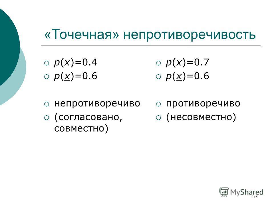 57 «Точечная» непротиворечивость p(x)=0.4 p(x)=0.6 непротиворечиво (согласовано, совместно) p(x)=0.7 p(x)=0.6 противоречиво (несовместно)
