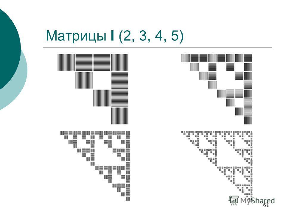 61 Матрицы I (2, 3, 4, 5)