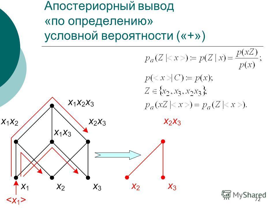 72 Апостериорный вывод «по определению» условной вероятности («+»)