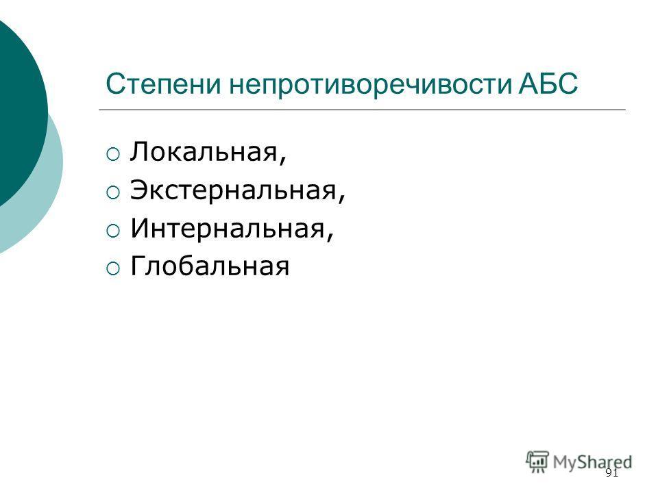 91 Степени непротиворечивости АБС Локальная, Экстернальная, Интернальная, Глобальная