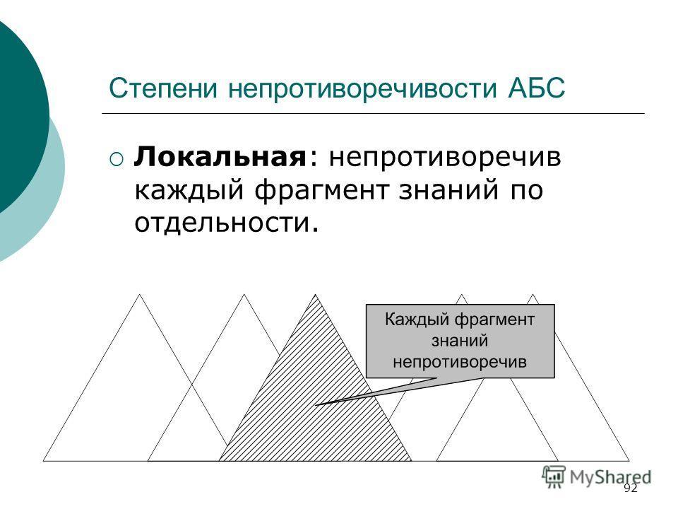 92 Степени непротиворечивости АБС Локальная: непротиворечив каждый фрагмент знаний по отдельности.