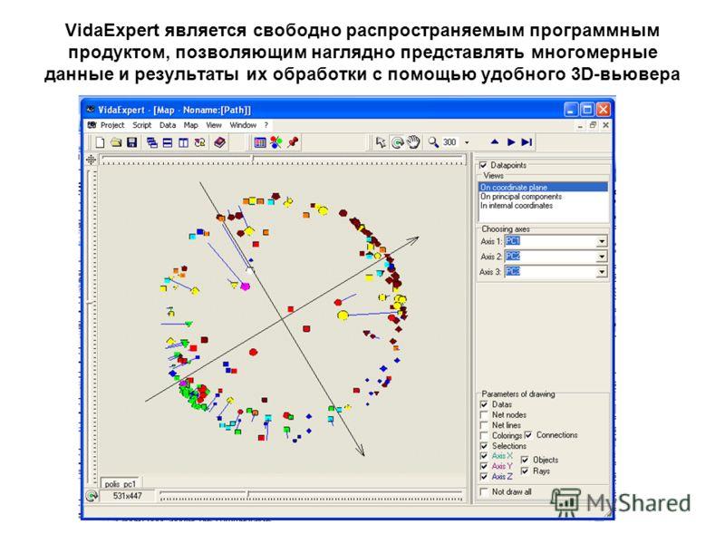 VidaExpert является свободно распространяемым программным продуктом, позволяющим наглядно представлять многомерные данные и результаты их обработки с помощью удобного 3D-вьювера