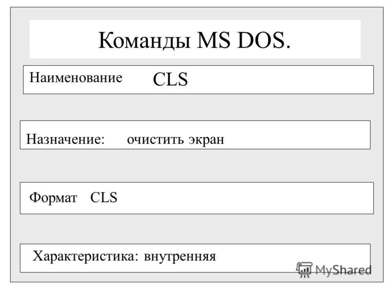 Команды MS DOS. Наименование CLS Назначение:очистить экран Формат CLS Характеристика: внутренняя