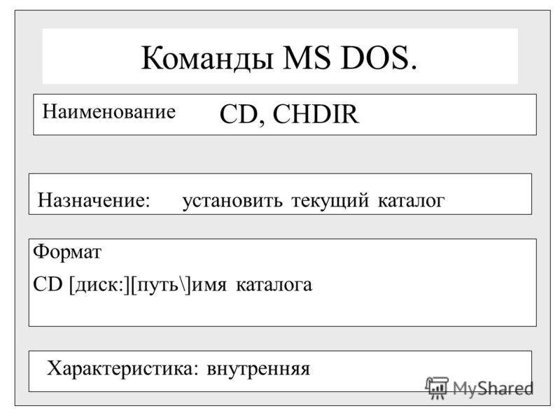 Команды MS DOS. Наименование CD, CHDIR Назначение:установить текущий каталог Формат CD [диск:][путь\]имя каталога Характеристика: внутренняя
