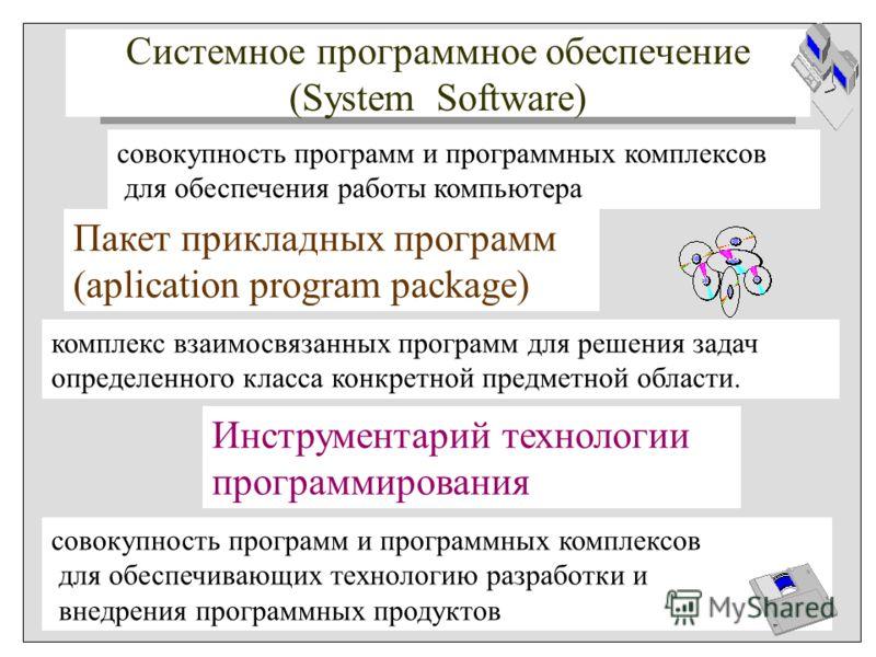 Системное программное обеспечение (System Software) совокупность программ и программных комплексов для обеспечения работы компьютера Пакет прикладных программ (aplication program package) комплекс взаимосвязанных программ для решения задач определенн