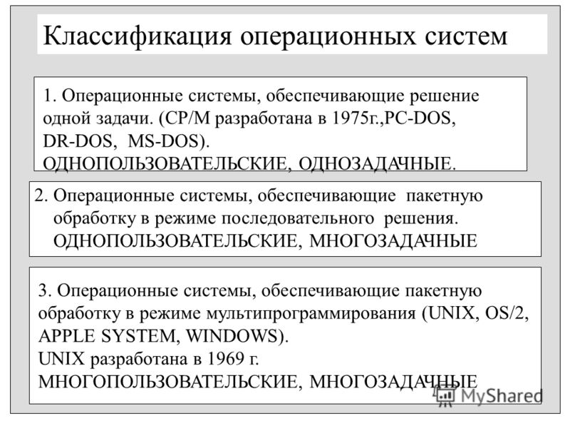1. Операционные системы, обеспечивающие решение одной задачи. (CP/M разработана в 1975г.,PC-DOS, DR-DOS, MS-DOS). ОДНОПОЛЬЗОВАТЕЛЬСКИЕ, ОДНОЗАДАЧНЫЕ. 2. Операционные системы, обеспечивающие пакетную обработку в режиме последовательного решения. ОДНОП
