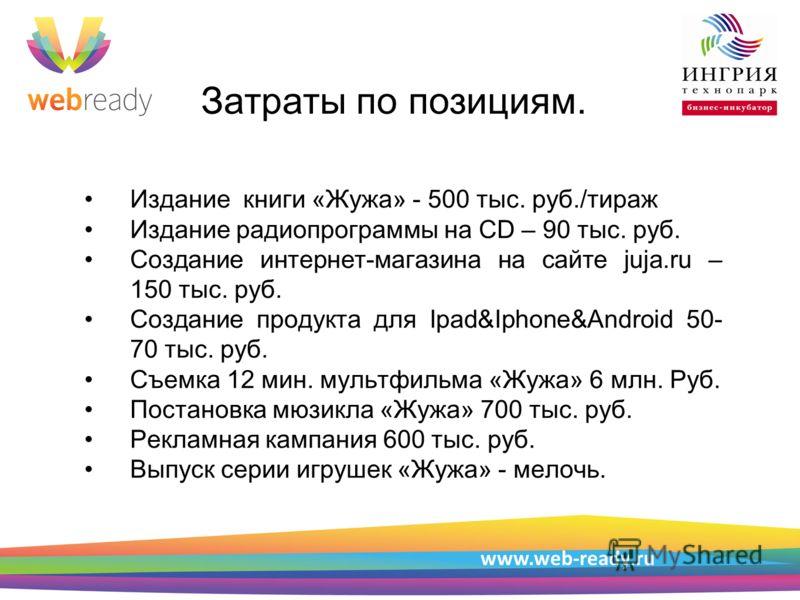 Пример структуры презентации Затраты по позициям. Издание книги «Жужа» - 500 тыс. руб./тираж Издание радиопрограммы на CD – 90 тыс. руб. Создание интернет-магазина на сайте juja.ru – 150 тыс. руб. Создание продукта для Ipad&Iphone&Android 50- 70 тыс.