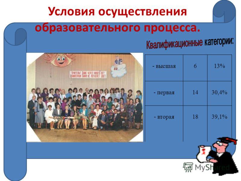 Условия осуществления образовательного процесса. - высшая613% - первая1430,4% - вторая1839,1%