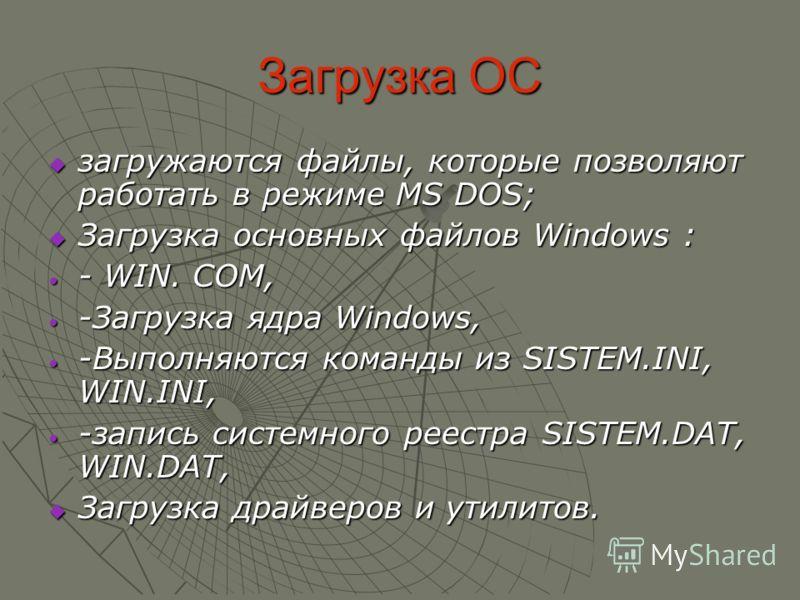 Загрузка ОС загружаются файлы, которые позволяют работать в режиме MS DOS; загружаются файлы, которые позволяют работать в режиме MS DOS; Загрузка основных файлов Windows : Загрузка основных файлов Windows : - WIN. COM, - WIN. COM, -Загрузка ядра Win