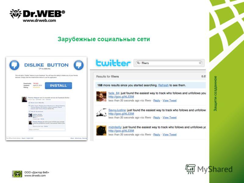 Зарубежные социальные сети
