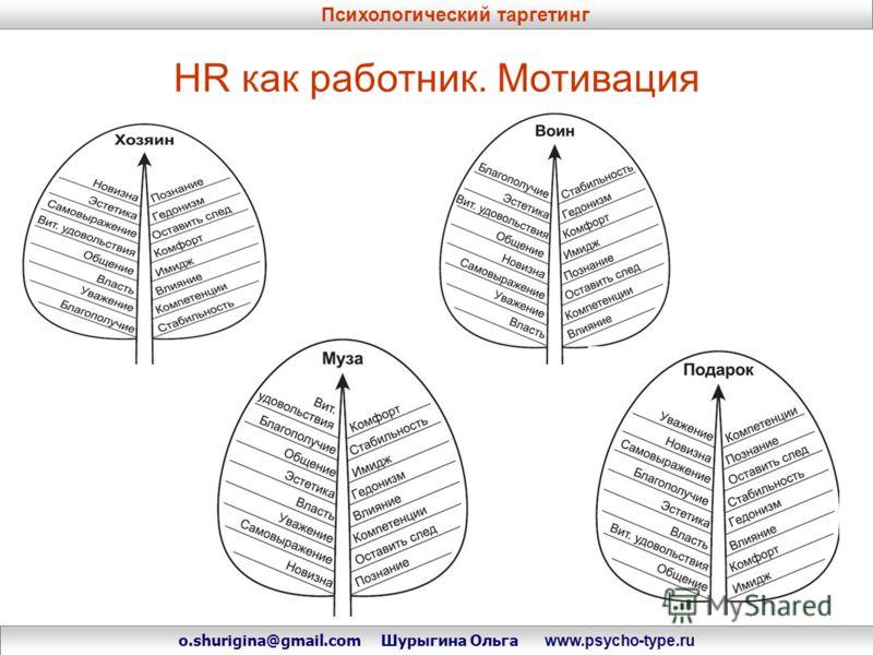 HR как работник. Мотивация Психологический таргетинг o.shurigina@gmail.com Шурыгина Ольга www.psycho-type.ru