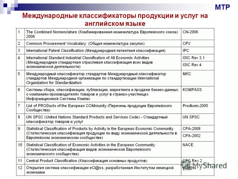Международные классификаторы продукции и услуг на английском языке МТР