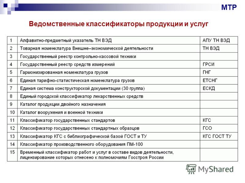 Ведомственные классификаторы продукции и услуг МТР